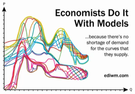Economists Do It With Models